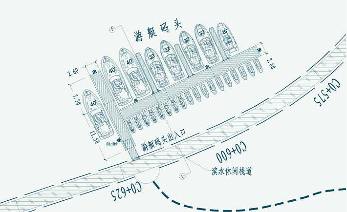 Planning and Design Of Marina